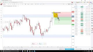 Live Price Action Trade - EURJPY Short (Don't Let Fear Manage Your Trades)