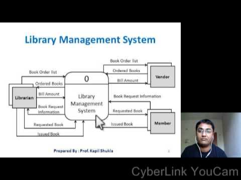 data flow diagram and context wiring for led lights dfd | learn how to draw level - youtube