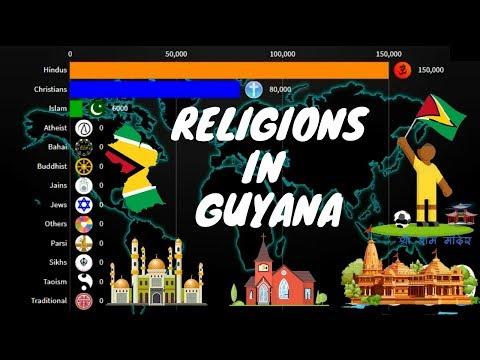 Religions in Guyana 1900-2020 | Diversities in Guyana |