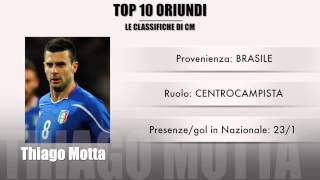 Le Classifiche di CM: top 10 oriundi