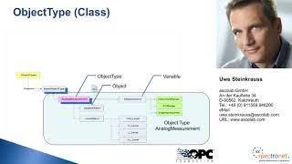 Industrie 4.0 - Kommunikation über OPC UA - für Konfiguration, Diagnose, Datenaustausch