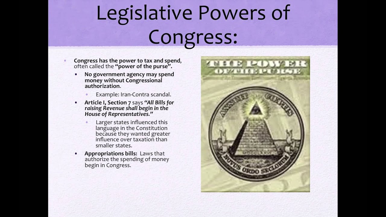 The Constitutional Powers Of Congress Youtube