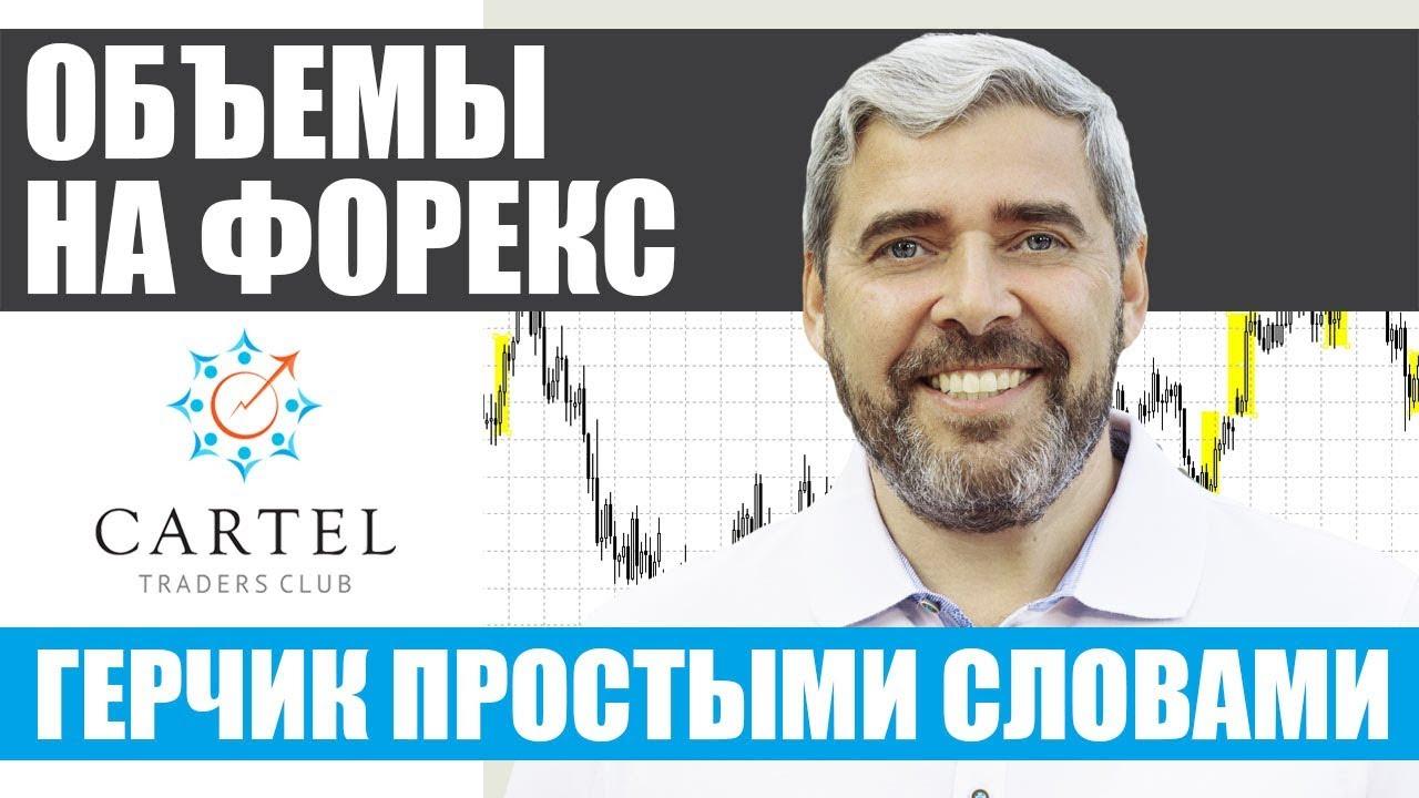 Торговля от уровней форекс |ForexLabor