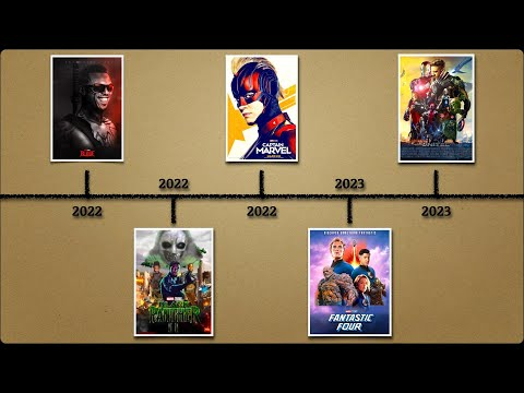All Marvel Cinematic Universe Movies In Order (Phase 1-Phase 5)