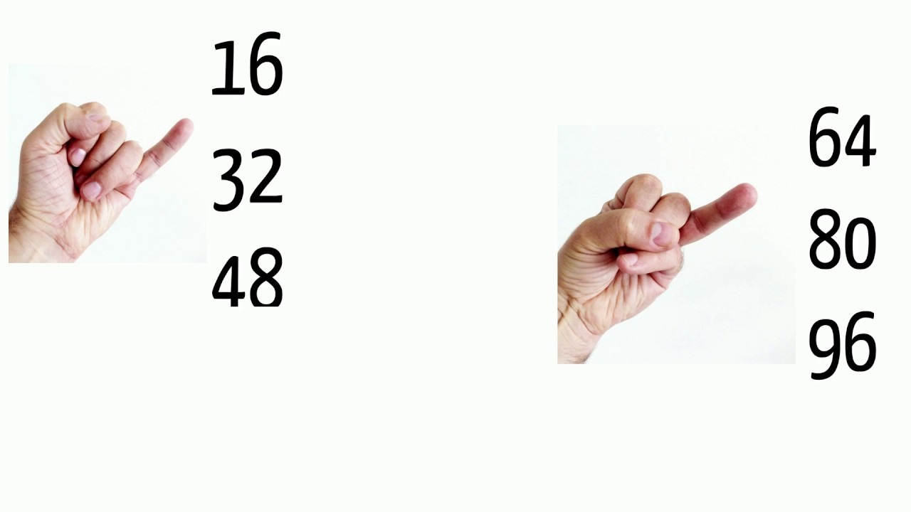 X 16 easy way to learn multiplication table youtube x 16 easy way to learn multiplication table gamestrikefo Choice Image