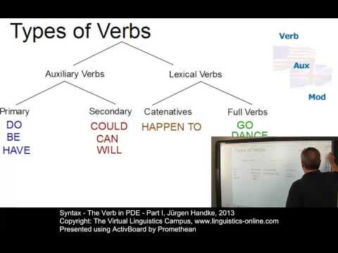 SYN121 - The Verb in PDE - Part II