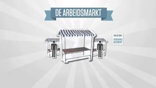 Uwv   De Arbeidsmarkt   Animatie