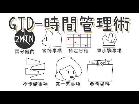✒️ 【GTD】最科學的時間管理之術,終結你的拖延症 學習的知識#10 【閱部客】