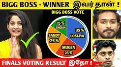வெளியான Finals Voting Result கடும் போட்டியில் Losliya! Bigg Boss Tamil 3 !Vijay TV!Bigg Boss 3 Tamil