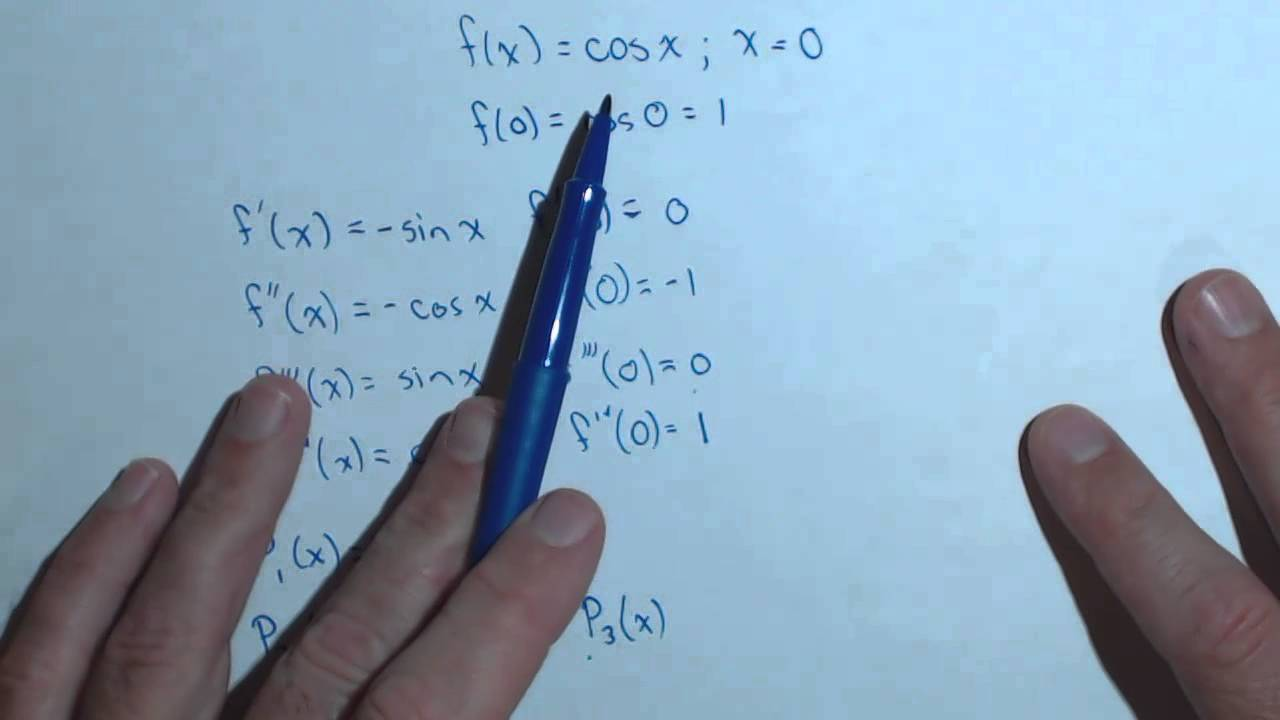 Finding The Nth Degree Taylor Polynomial For Cosine