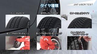 雪道での登坂テスト【JAFユーザーテスト】