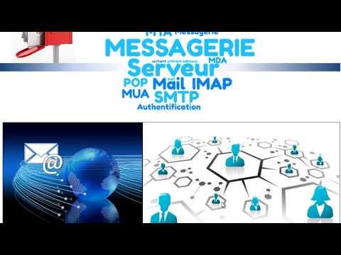 Mécanisme de la messagerie électronique - théorie