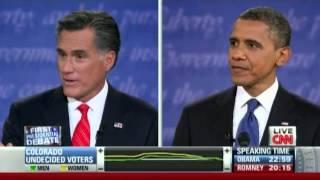 obama vs romney 1st presidential debate oct 3 12 cnn voting