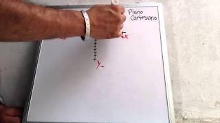 El Plano Cartesiano, Matematicas básicas