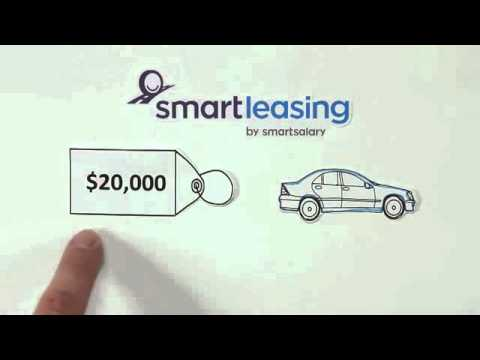 Novated Leasing Explained