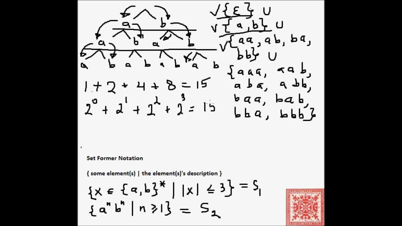 Theory of Computation: Mathematical Preliminaries (Part 02