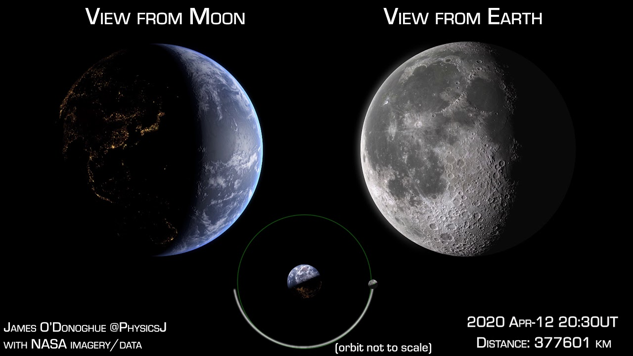 How Earth looks from the Moon / how the Moon looks from Earth, during April 2020