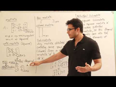 Matrices 1 (Basic definitions)