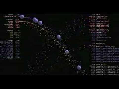 glTail - Slashdot effect