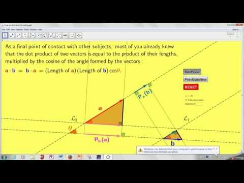 Dot Product: Geometric Significance and GeoGebra Coding