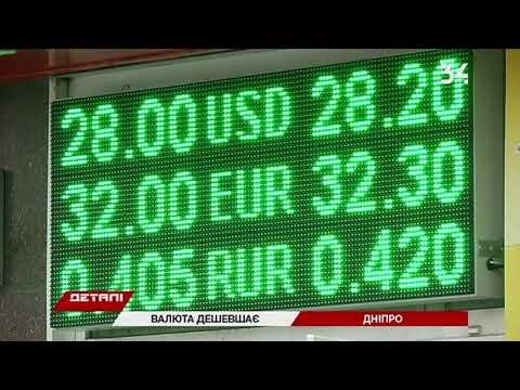 34 телеканал: Курс валют: доллар подешевел на 12 копеек, а евро - на 14