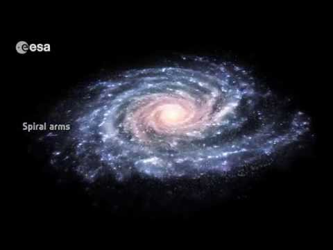 A Guided Tour of Our Milky Way Galaxy | ESA Space Science HD Video