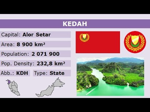 States and federal territories of Malaysia