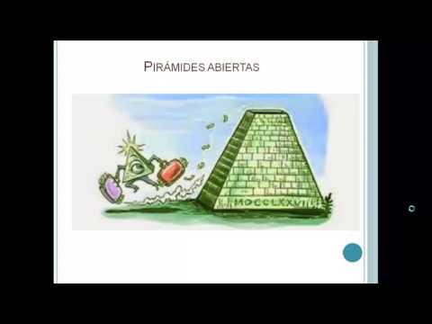 Que es un esquema piramidalиз YouTube · Длительность: 25 мин9 с