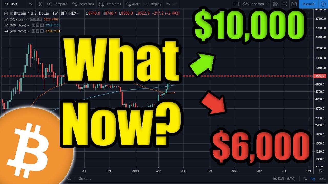 Bitcoin Price Hits Five-Week High Above $10000
