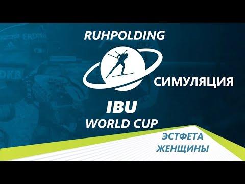 BMW World Cup (Симуляция) Рупольдинг Эстафета Женщины