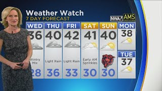 CBS 2 Weather Watch (5PM 12-11-18)