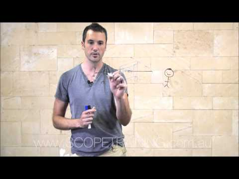 how to shoot video on glass whiteboard