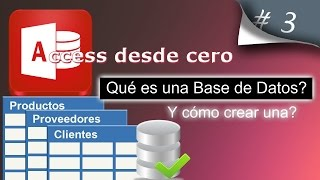 Top Tutoriales Bases de Datos Similar Apps