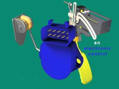 Litigation Animation: KSR v. Teleflex
