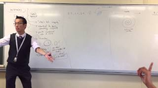 Counter-Examples of Integers