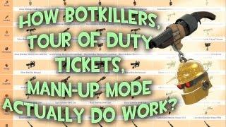 TF2 - FAQ: How DO Botkillers, ToD tickets, Mann-up mode work?
