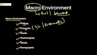 globalization macro environment The macro environment is the broader context within which a company conducts its commercial there are 6 factors of macro environment and it has a major affect on conducting business.