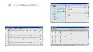 Обзор программного обеспечения ONI