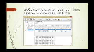 Load testing by using JMeter (Russian version)