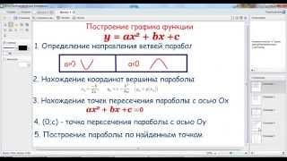 Математика по скайпу http://a-distanceschool.ru/obshhie/matematika/. Обучение онлайн