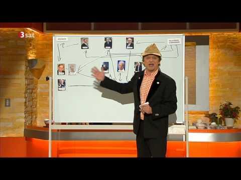 💎 Die illegalen, strafbaren Machenschaften zwischen Banken und Politiker - Neues aus der Anstalt -TV