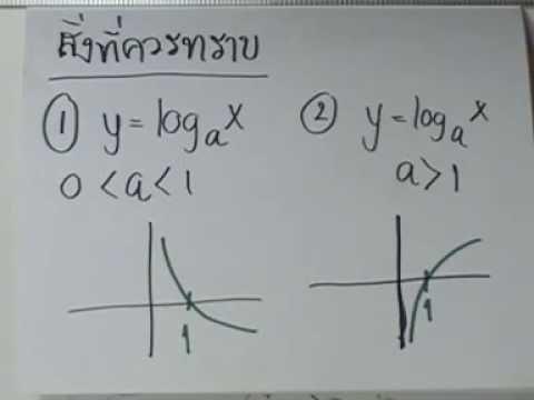 ormMath : ฟังก์ชันเอกโพเนนเชียลและลอการิทึม ตอนที่04
