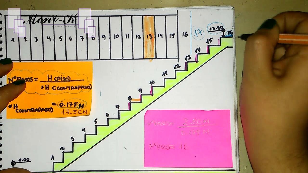 C mo calcular los pasos y contrapasos de una escalera for Como trazar una escalera de madera