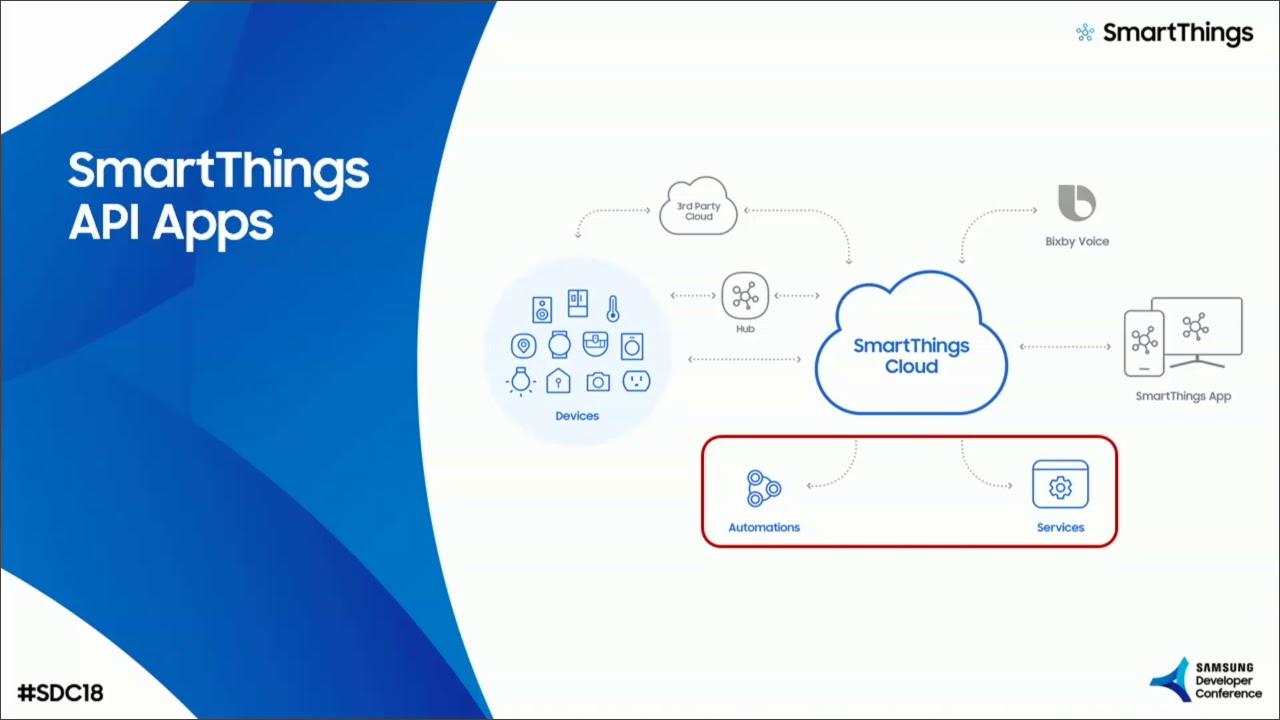 What's New in the SmartThings Platform?