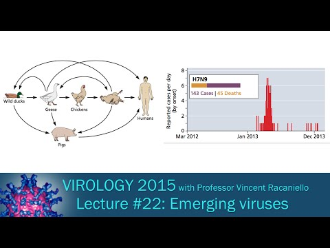 Virology 2015 Lecture #22: Emerging viruses