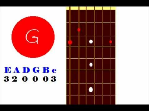 Bruno Mars - Marry You guitar chords