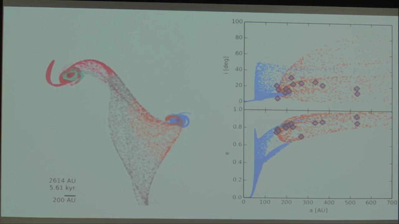 Image from Descubriendo los misterios del universo con Python