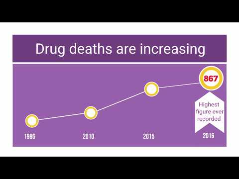 Drug-related deaths in Scotland in 2016 - SDF Report Roundup