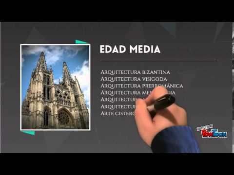 tipos de arquitectura youtube