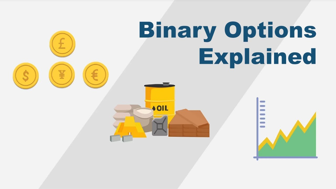 Binary option explained